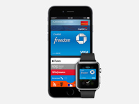 NFC � iPhone 6 � iPhone 6 Plus ����� �������������� ������������� ��� Apple Pay
