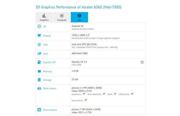 Основные характеристики Alcatel Idol 5 появились вGFXBench