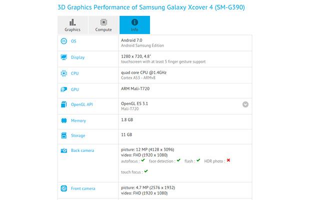 Самсунг возвращает линейку телефонов Galaxy Xcover иготовит квыпуску 4 модель