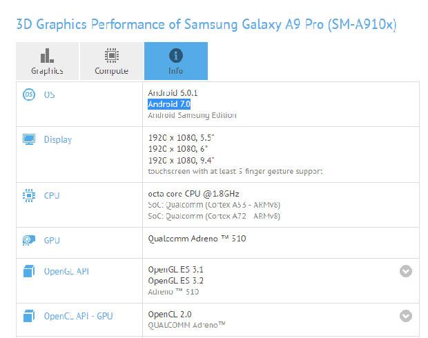 Самсунг предоставила Galaxy A3 обновлениеОС до андроид 7.0 Nougat