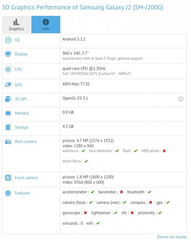 ZTE Star 3: смартфон с процессором Snapdragon 615 и 5,5' экраном Full HD