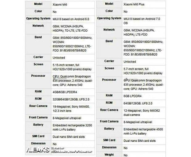 Всеть попали технические данные Xiaomi Mi6 иMi6 Plus