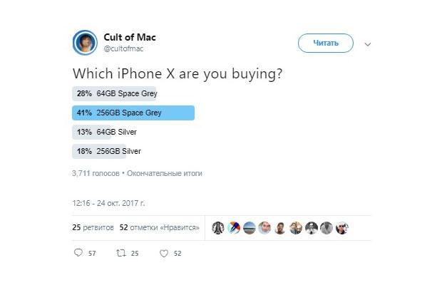 Смартфон iPhone Xцвета «Серый космос» стал наиболее популярным