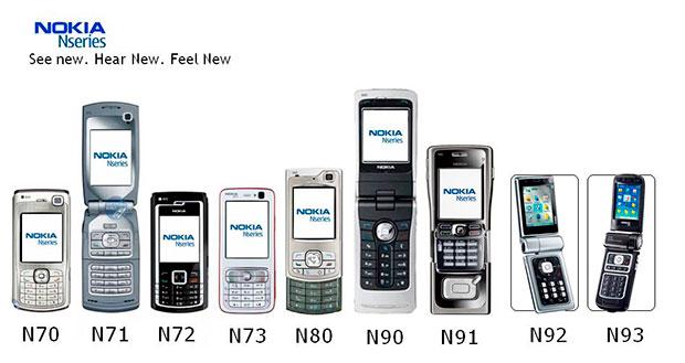 Нокиа планирует возродить линейку телефонов N— Возвращение легенд