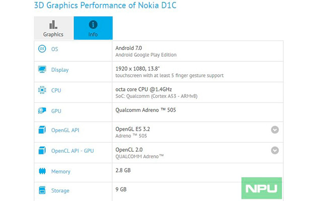 Нокиа D1C оказался 13,8-дюймовым Android-планшетом, ноне телефоном