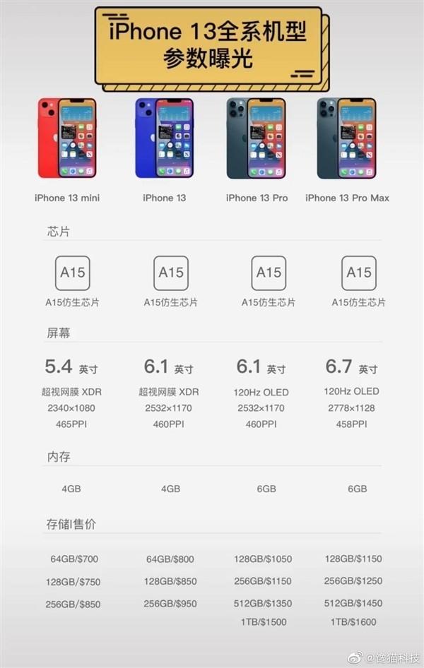 Озвучены цены и объем памяти смартфонов серии Apple iPhone 13