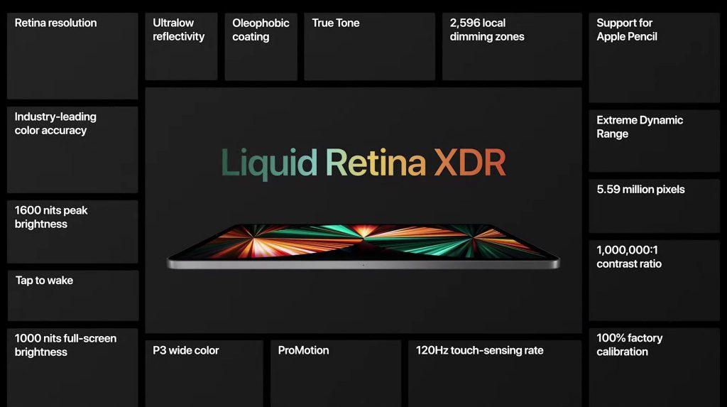 Представлены 11- и 12.9-дюймовые планшеты Apple iPad Pro нового поколения с чипом M1