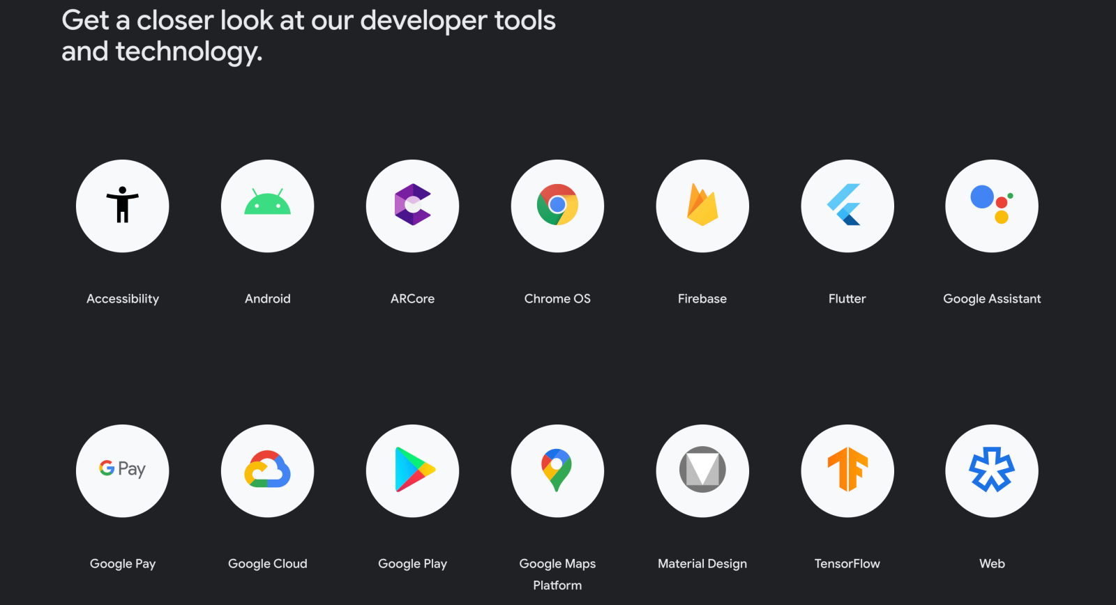 Названа дата презентации операционной системы Android 12