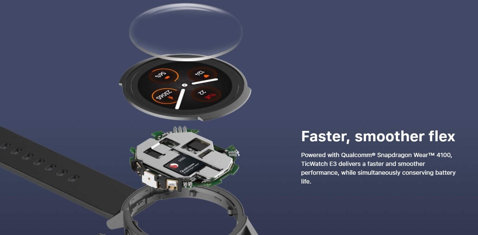 Mobvoi представила бюджетные смарт-часы TicWatch E3 с Wear OS