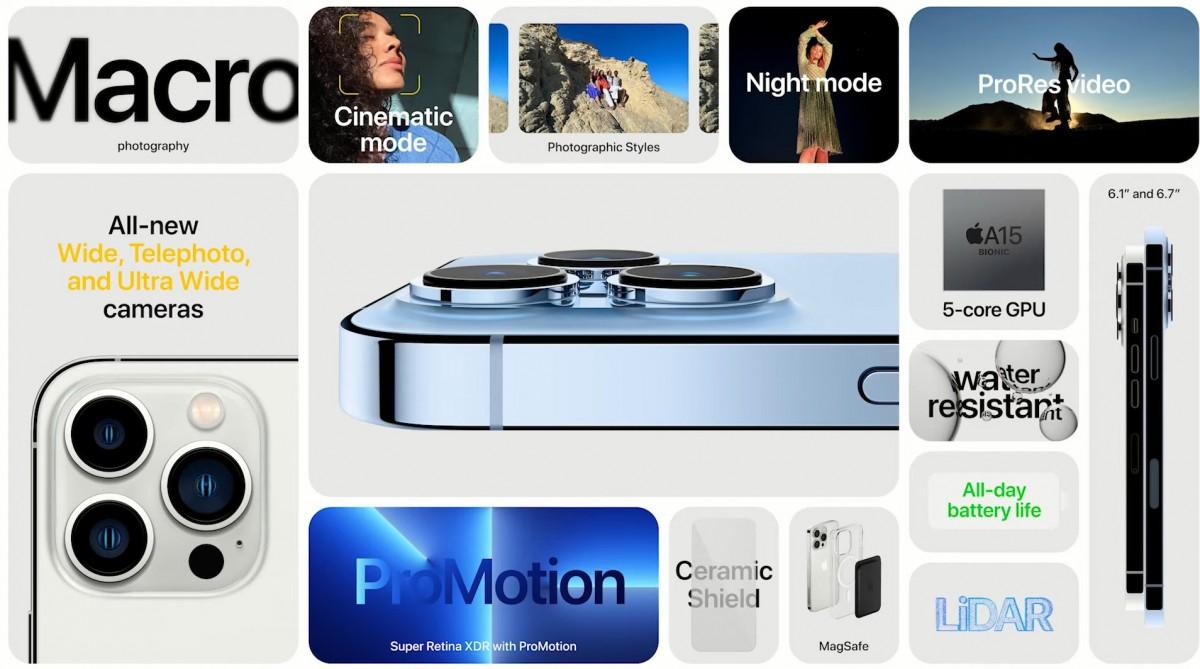 Представлены смартфоны iPhone 13 Pro и iPhone 13 Pro Max с ProMotion-экранами и 1 ТБ памяти