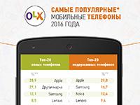 05d95c9242057 Смартфоны :: Новости :: iLenta — Новости мобильных технологий